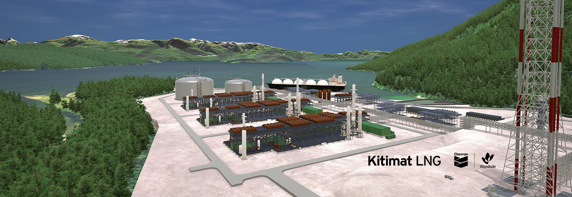 Kitimat LNG was the Canadian Trifecta of Success