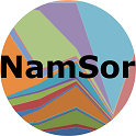 2017_NamSor_Logo_white_x124.png