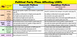 Political_Party_Platforms_Icon__10_(300_pixels_wide).png