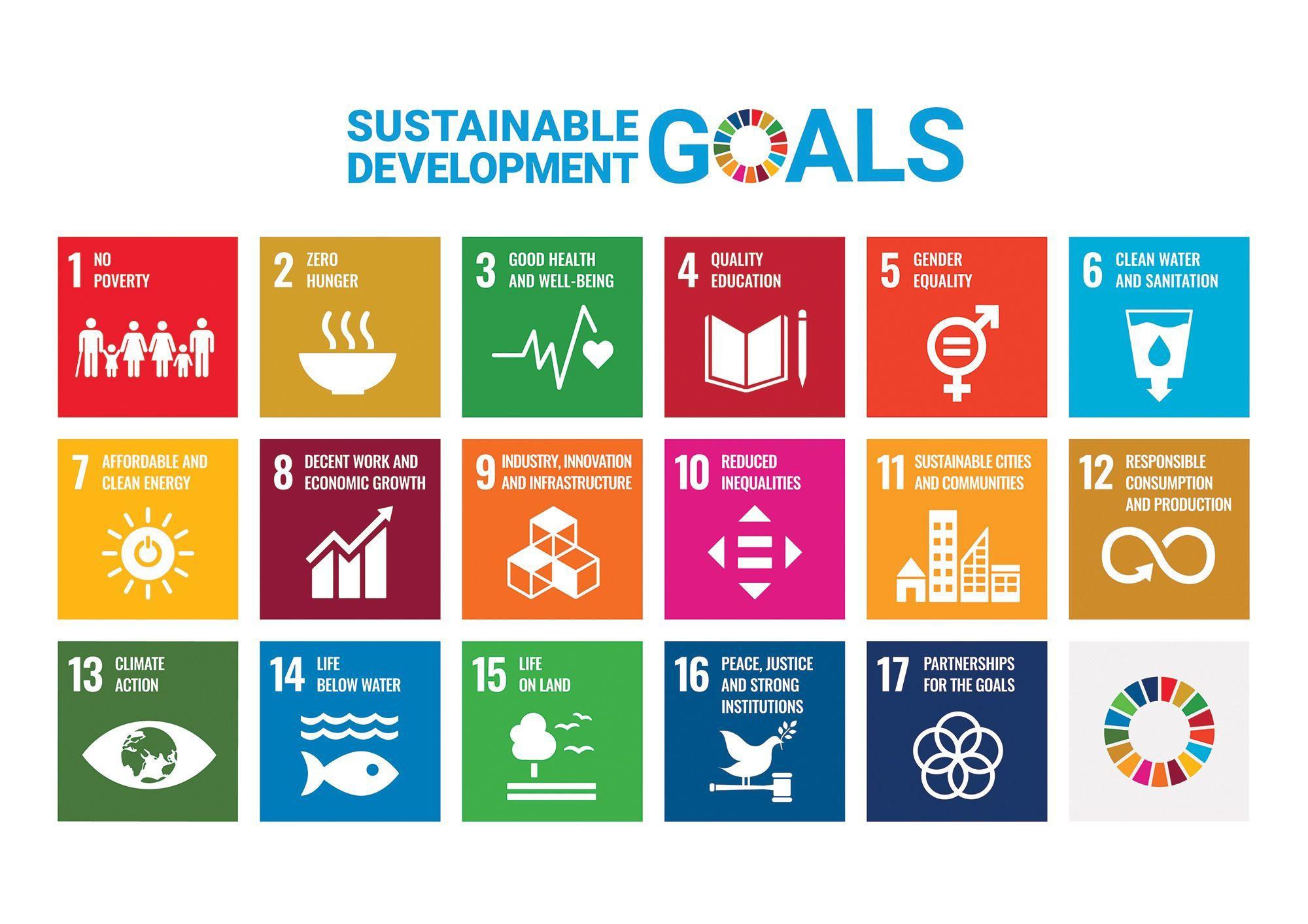 SDGs Graph