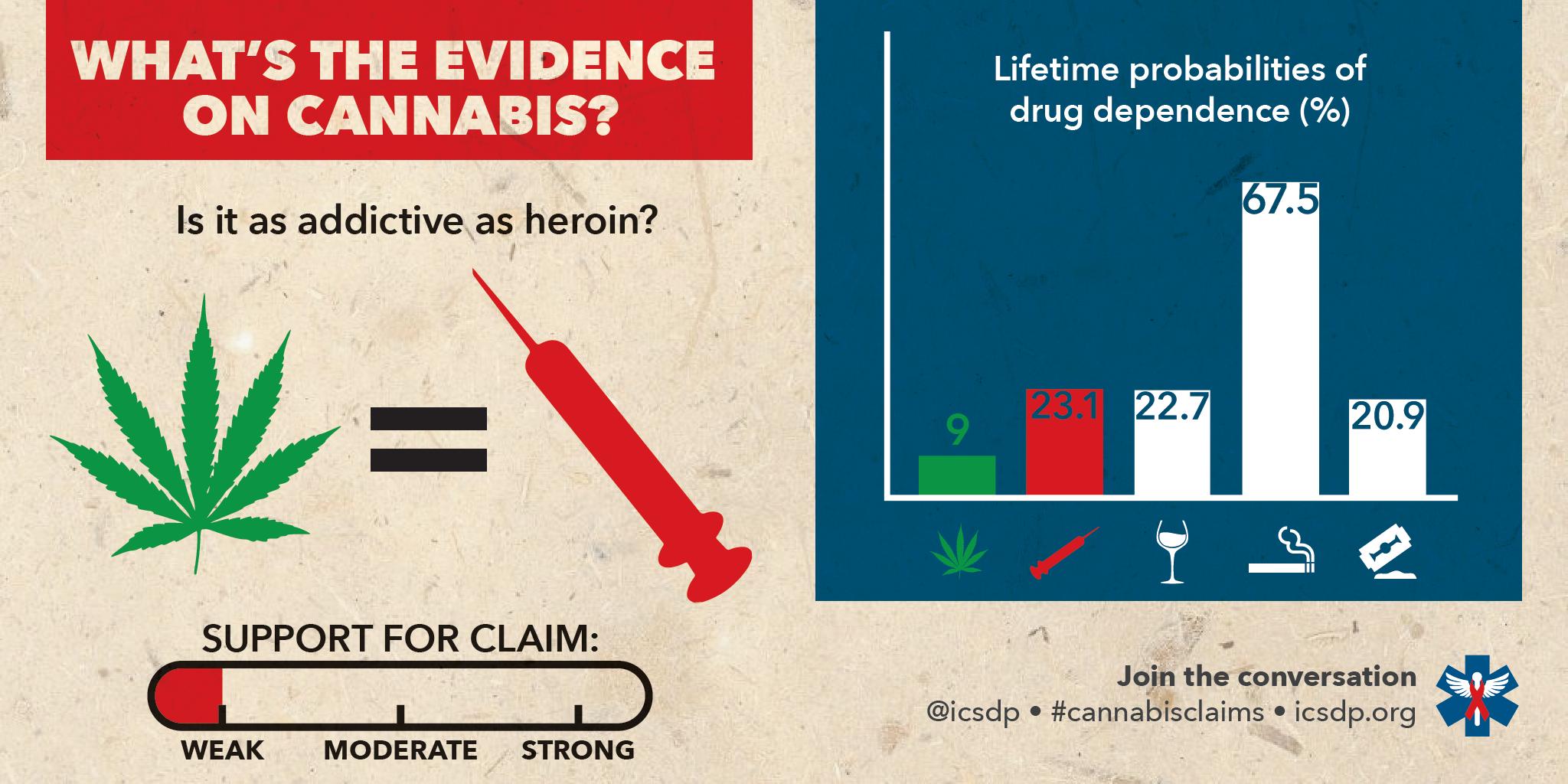 ICSDP-social-heroin.png