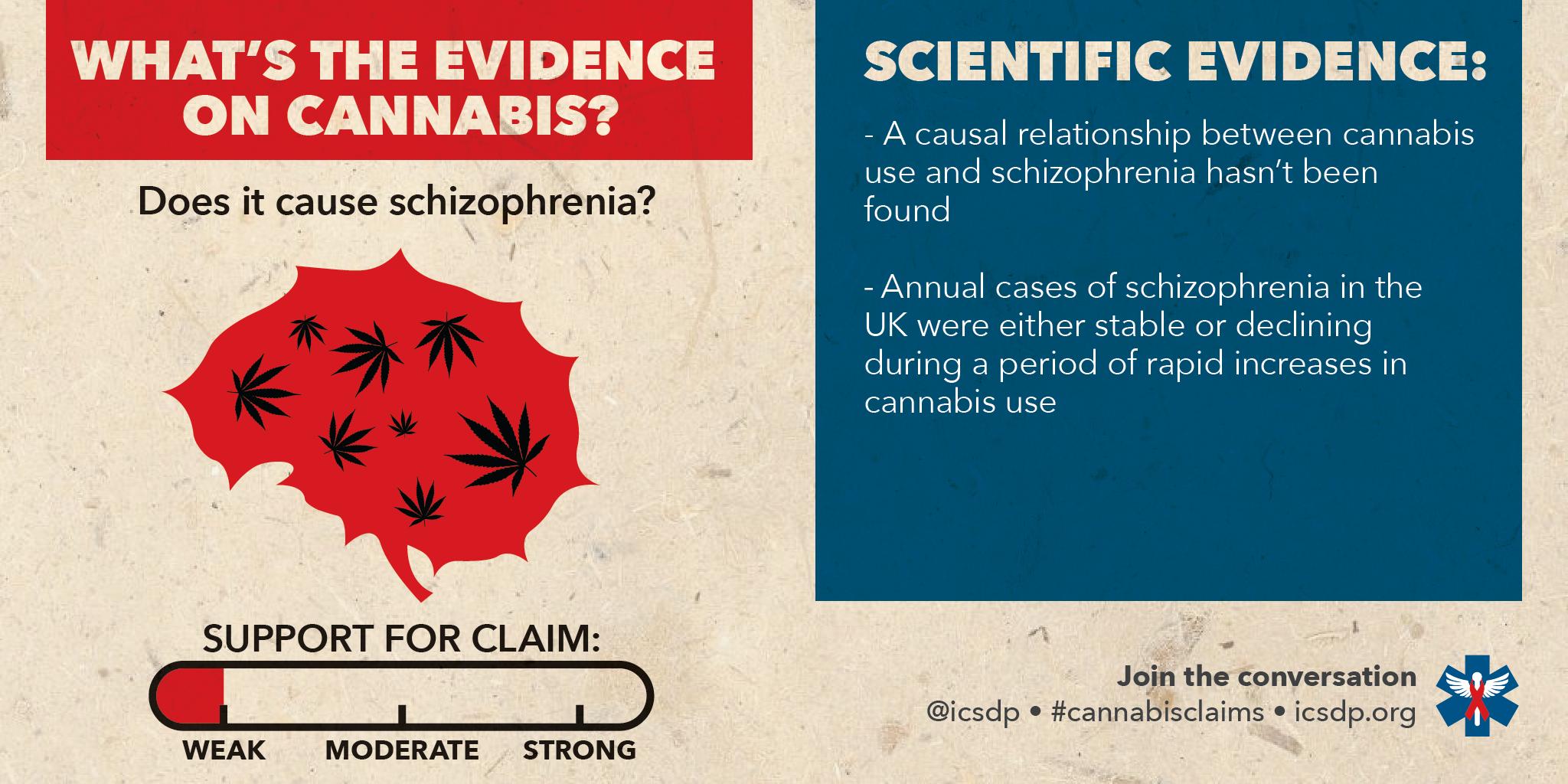 ICSDP-social-schizophrenia.png