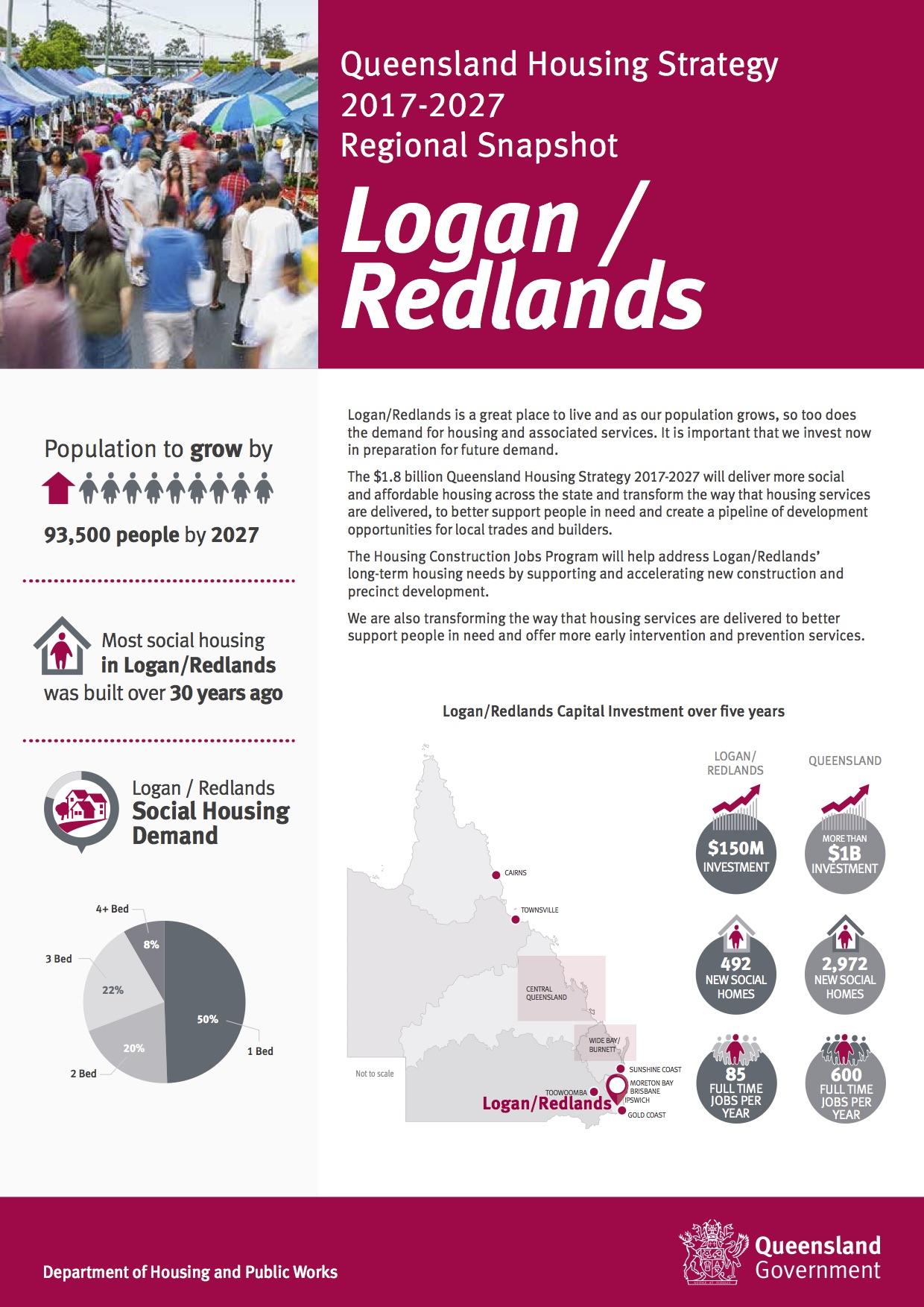 FactSheetLoganRedlands.jpg