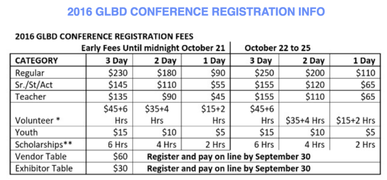 glbd-registration-info-768x357.png