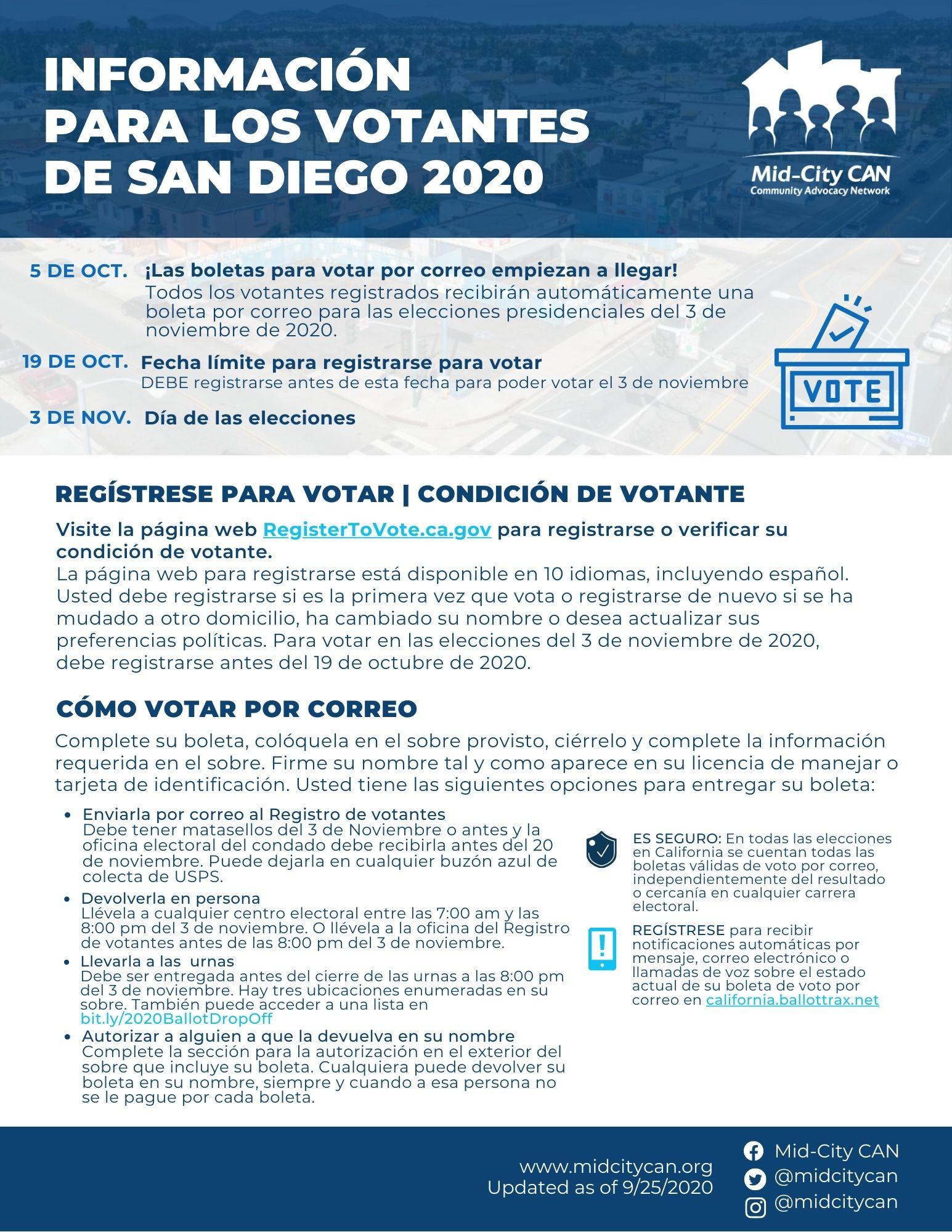 Voter_Info_SPA_10052020.jpg