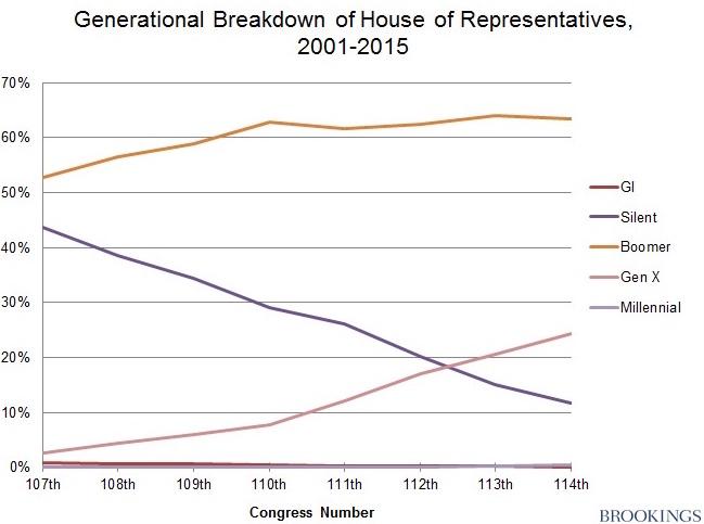 generations_house.jpg