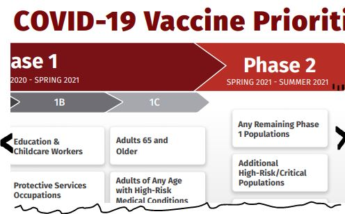Vaccine_Phases_Infographic-part-_2020-1228dl.JPG