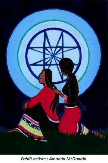 Illustration de deux femmes autochtones