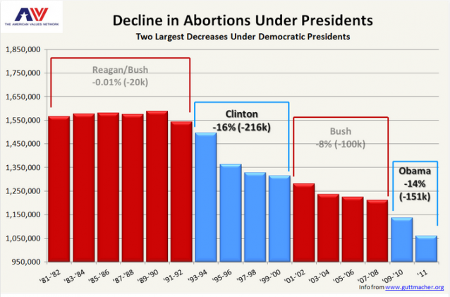 decline-abortion-638x421.png