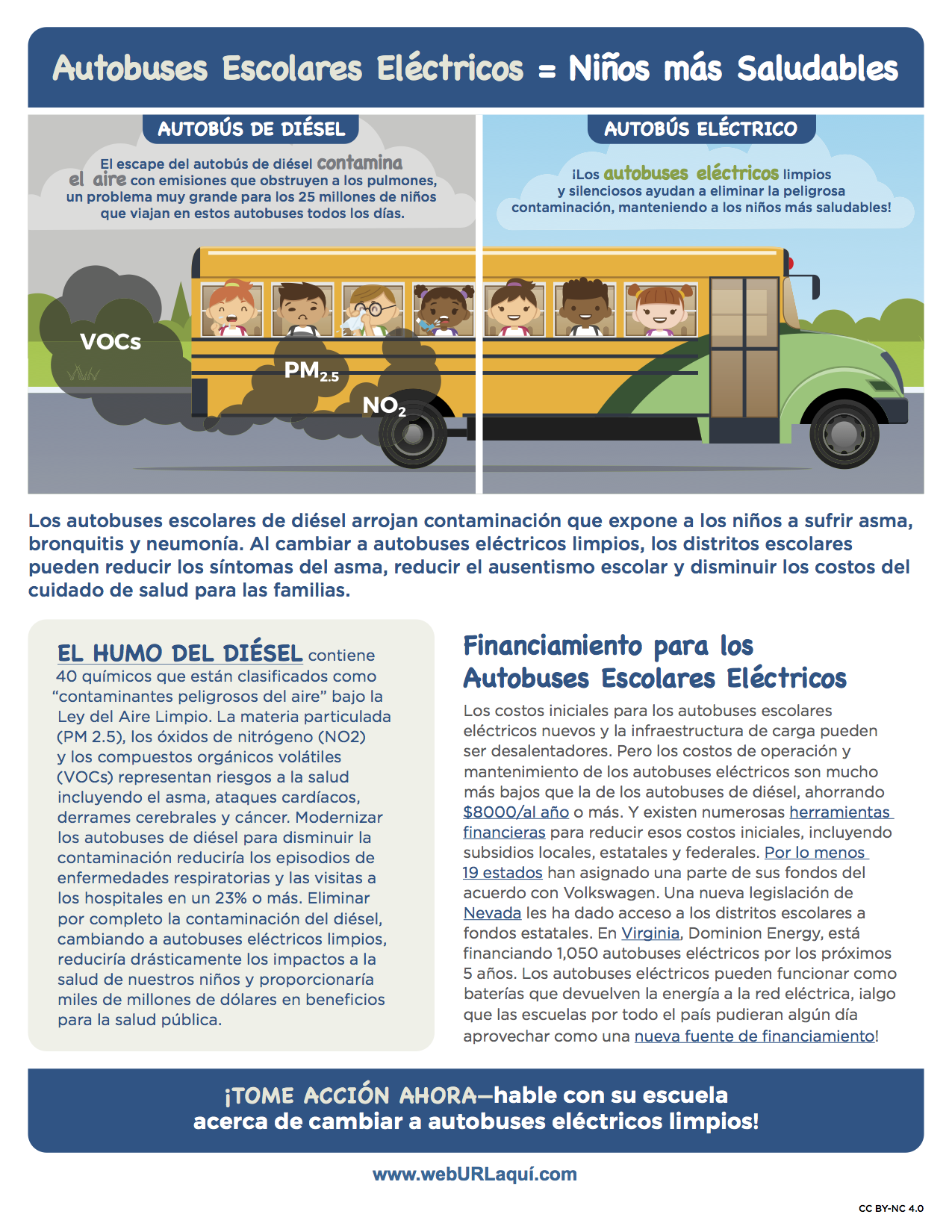 RM_Diesel_v_EV_Buses_Infograf_Fact_Sheet_FINAL-Spanish.png