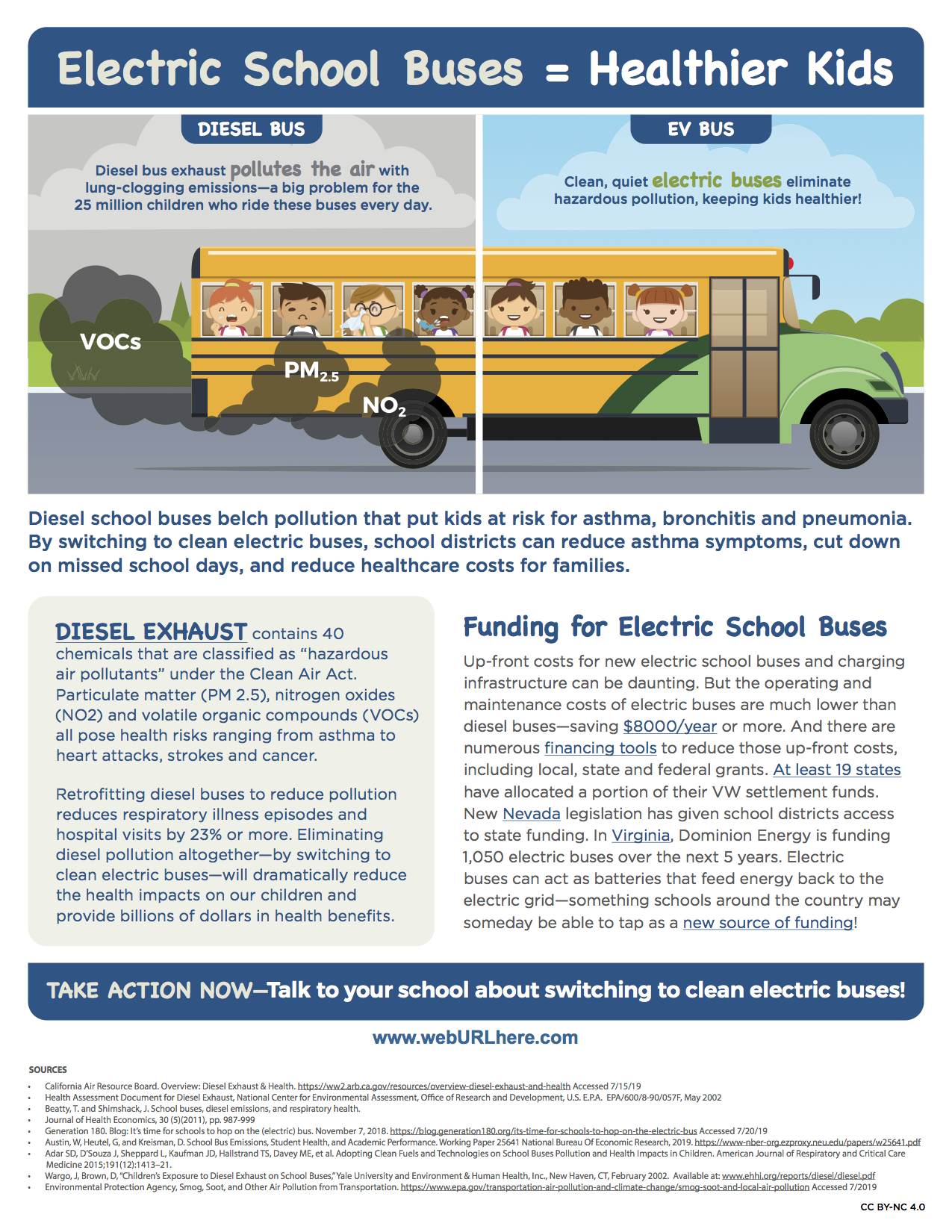 RM_Diesel_v_EV_Buses_Infograf_Fact_Sheet_FINAL-writable_(1)_Eng.png