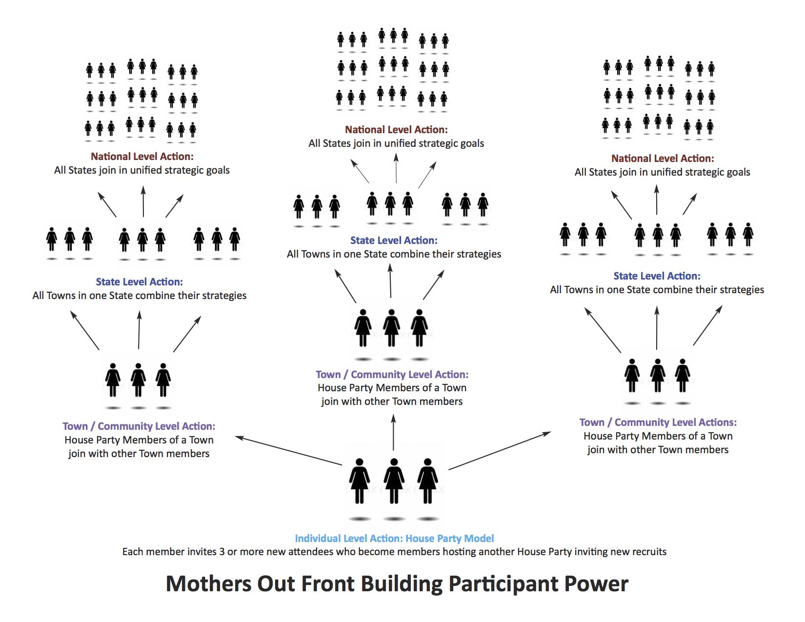 MOF_PowerBuild_Chart.png