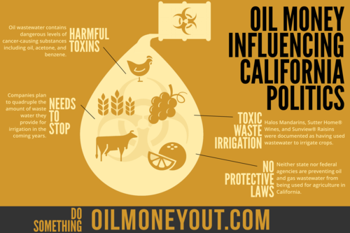 Infographic2_OilMoney.png