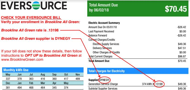 Image of Eversource bill after opting for Brookline's all green electricity.