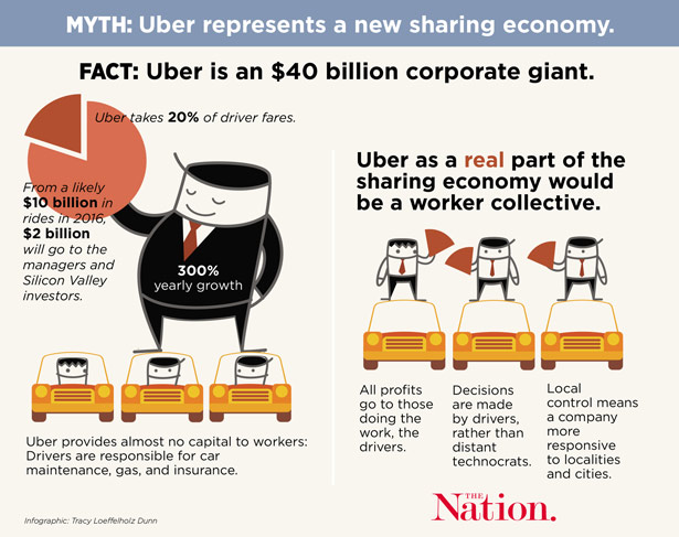 uber-web-infographicweb_img2.jpg