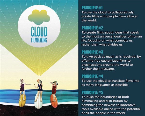 Cloud_Filmmaking_Manifesto_small.png