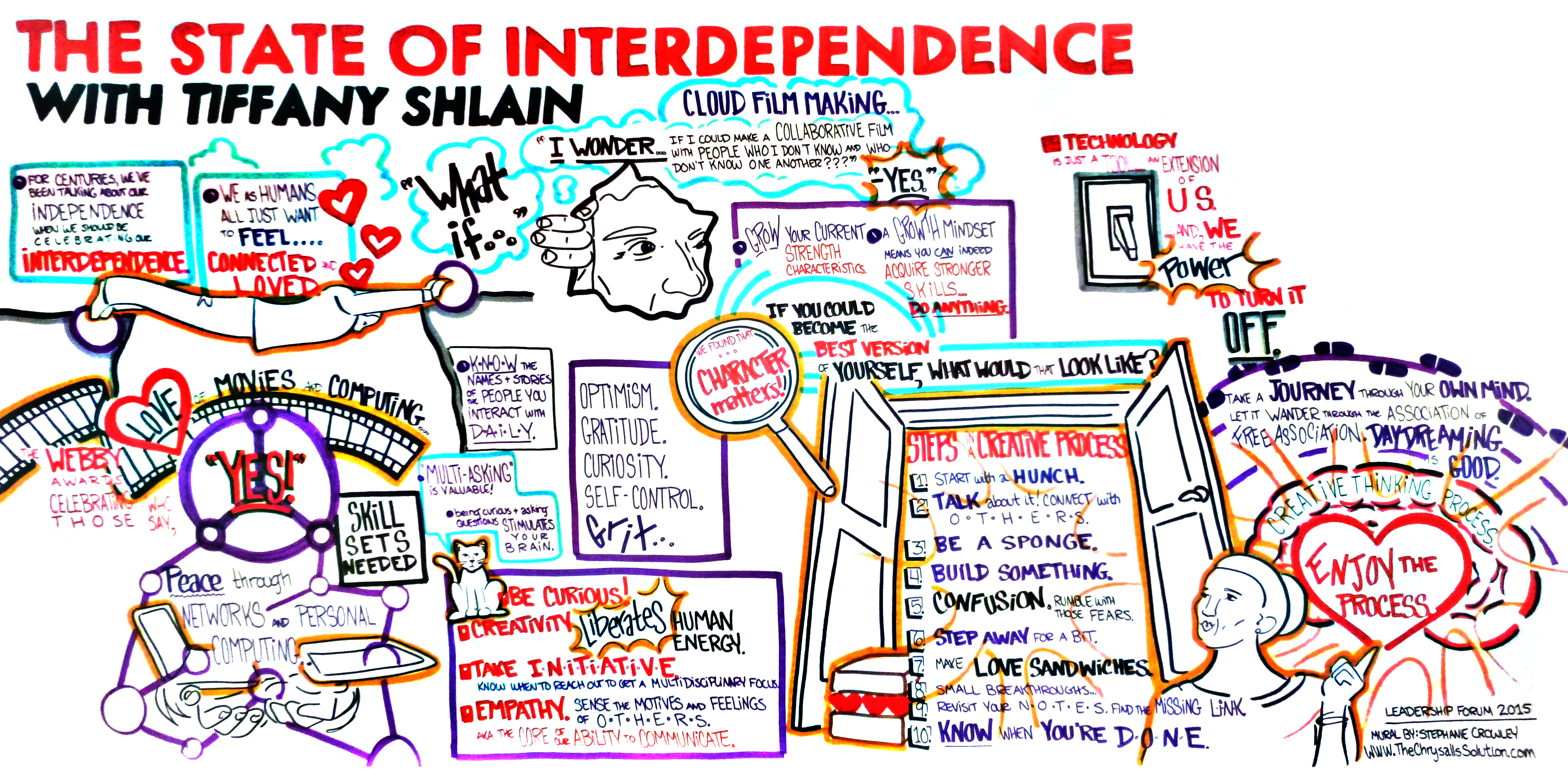 The State Of Interdependence
