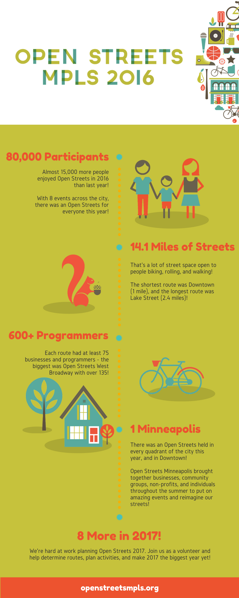 Open Streets 2016 Infographic