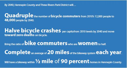 Bike_Plan_targets.JPG