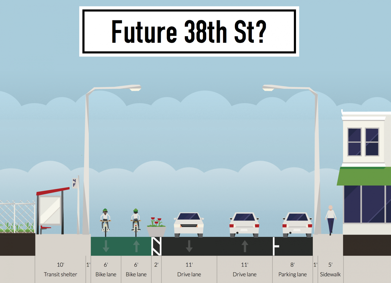 E38thSt_(5).png