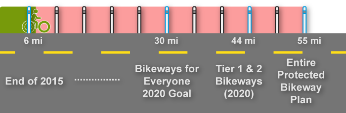 Protected-Bikeway-Infographic-3.png