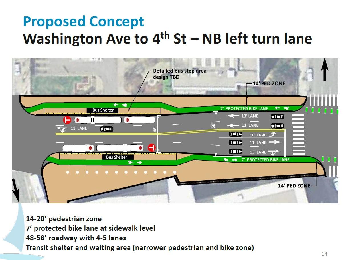 Hennepin_Avenue_Concept_5_lanes.jpg