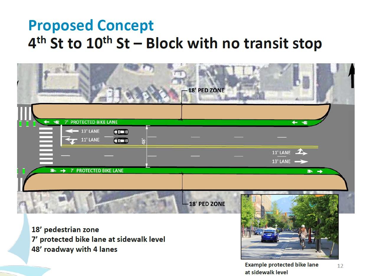 Hennepin_Avenue_Concept_No_Bus_Stop.jpg