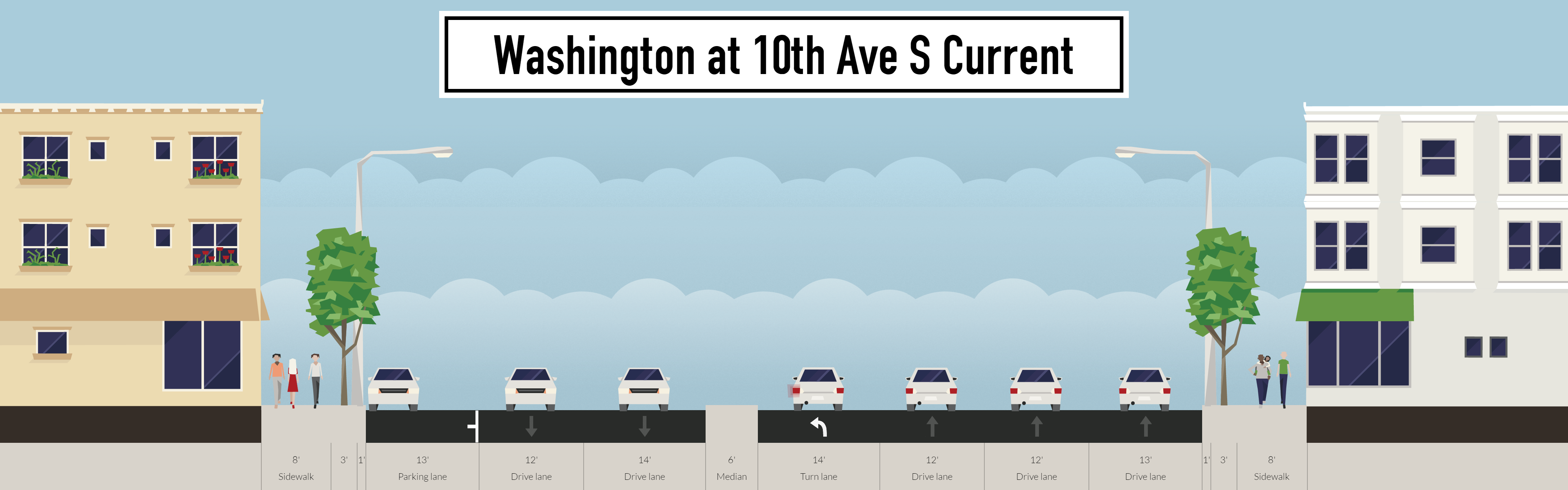 washington-at-10th-ave-s-current.png