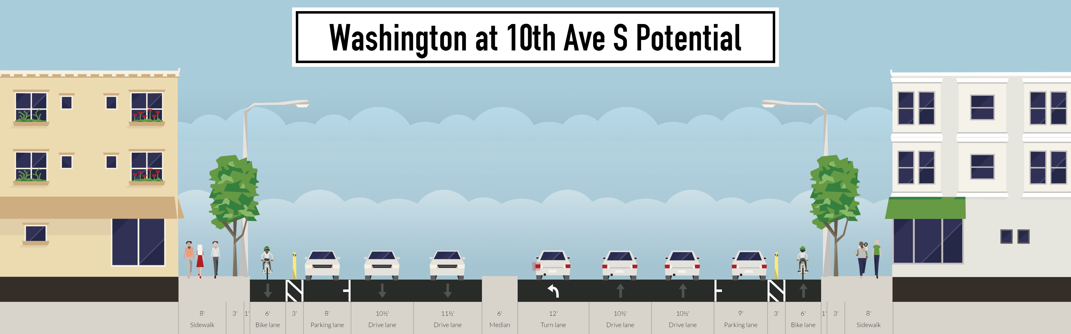 washington-at-10th-ave-s-potential.png