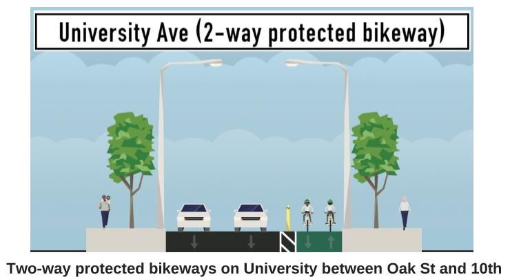 2-way Protected Bikeway