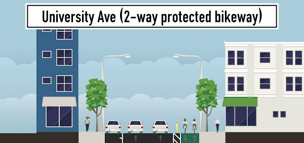 University Ave (1-way protected bikeway)