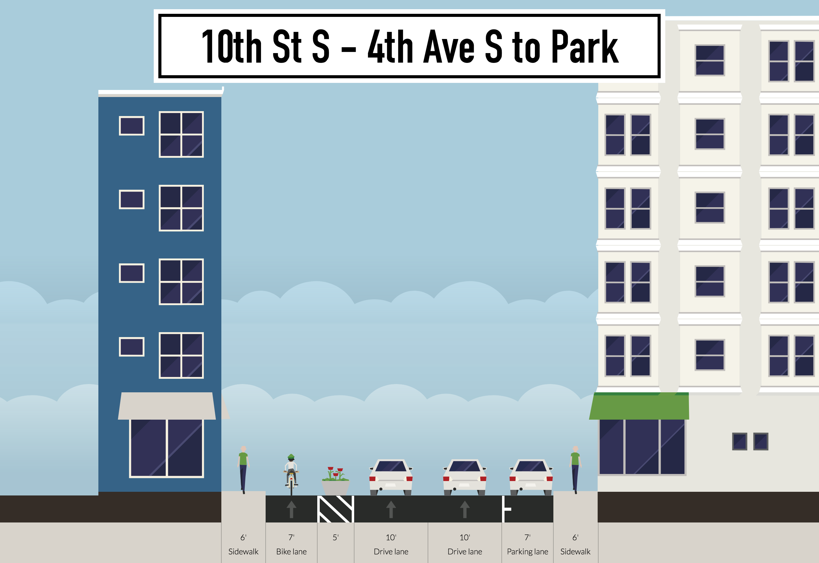 10th-st-s-4th-ave-s-to-park.png