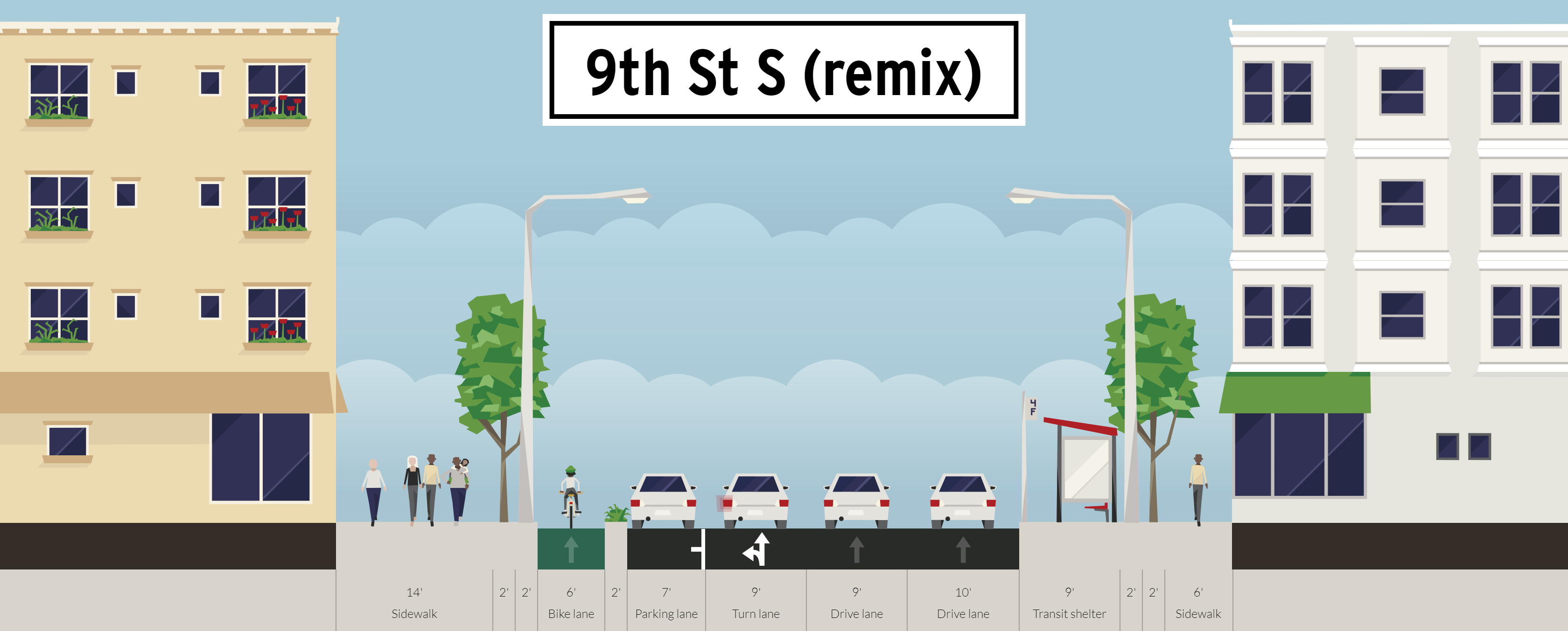 Rendering of 9th St S including a protected bikeway on the left hand side