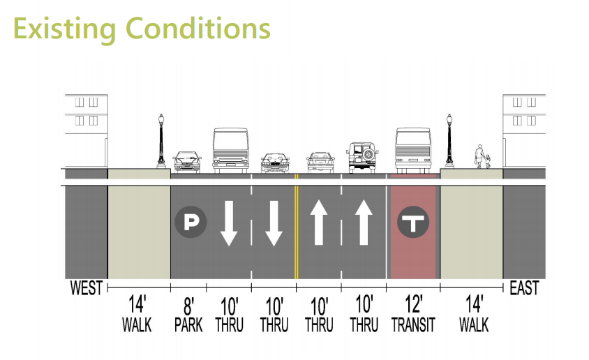Hennepin Ave S existing conditions with a parking lane, four undivided car lanes and a bus lane