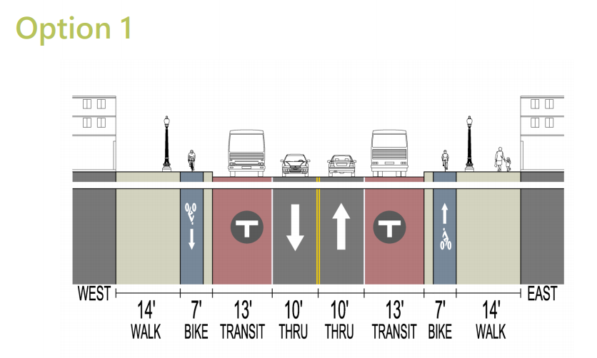 Design option for Hennepin Ave S with sidewalks, protected bike lanes, two bus lanes and two car lanes
