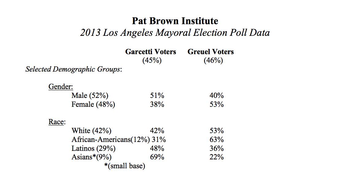 PollingPatBrown.jpg