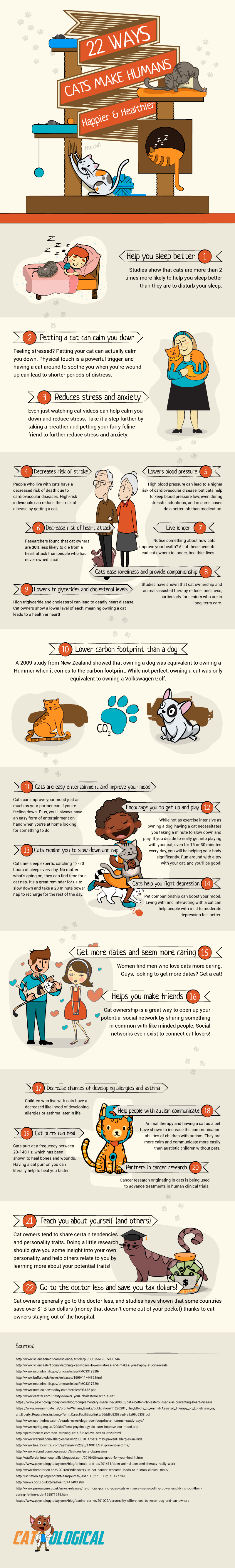 22_Ways_Cats_Make_Humans_Happier_And_Healthier.png