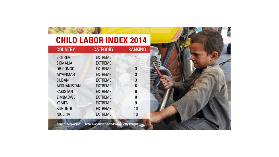 The 10 worst countries for child labor