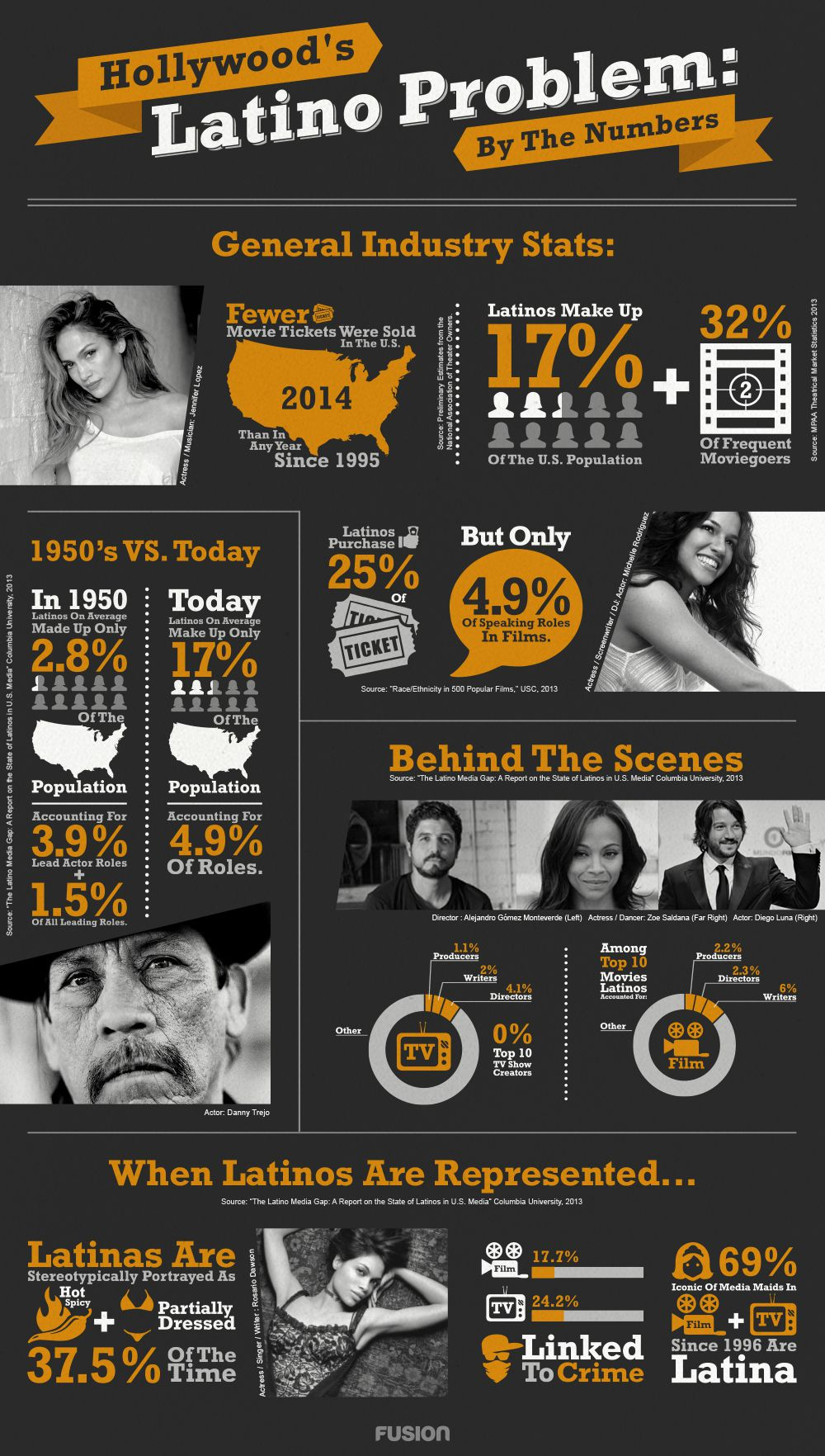 fusion_latino-infographics_final-rev-1.jpg