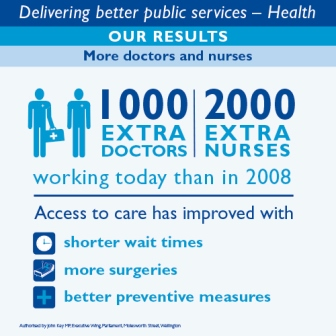 130327HealthInfographic_More-doctors-and-nurses.jpg