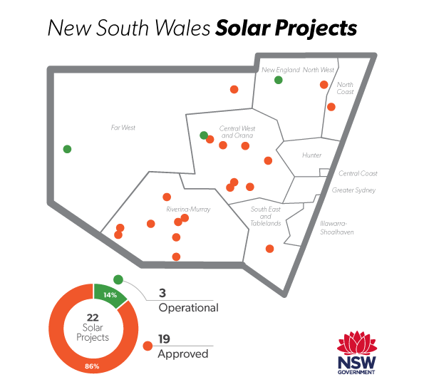 Solar_Statewide-_GraphicMap-Feb2018.png
