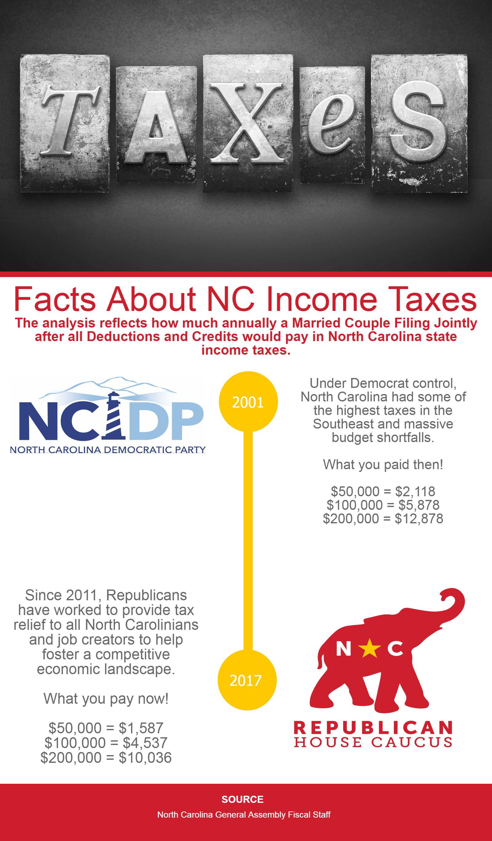 nc-taxes-timeli_23748475_2fa0b00dd745651880ec1914d6e51517ec26e11b.png