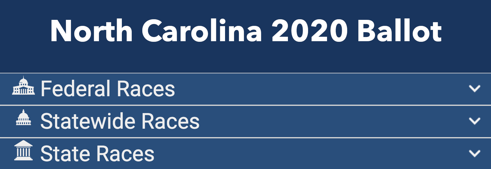 iVoterGuide for North Carolina