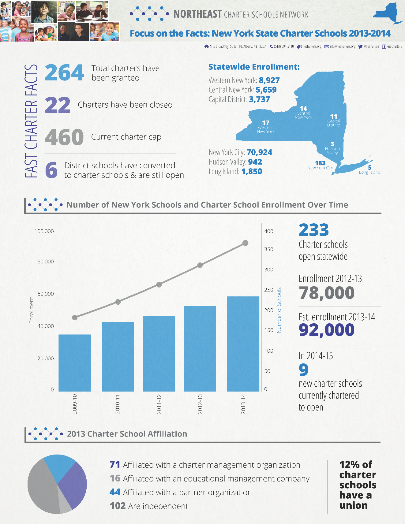UPDATED_NY_Vital_Facts_and_Figures_2013-14_Page_1.png