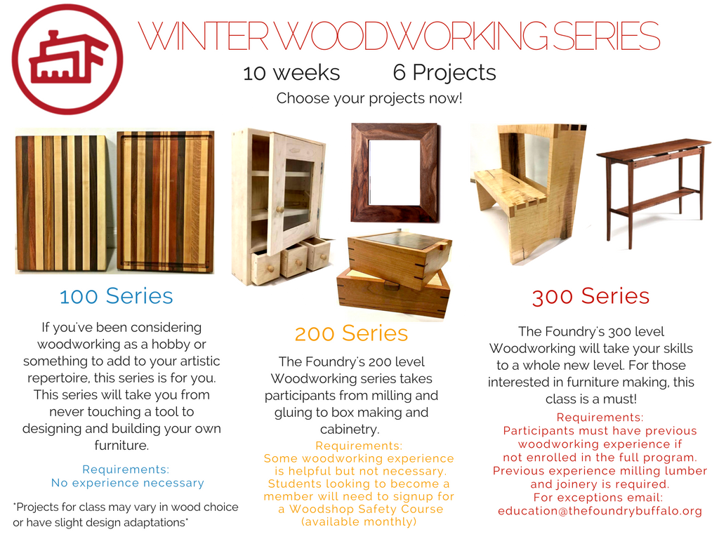 woodworking_series_(3).png