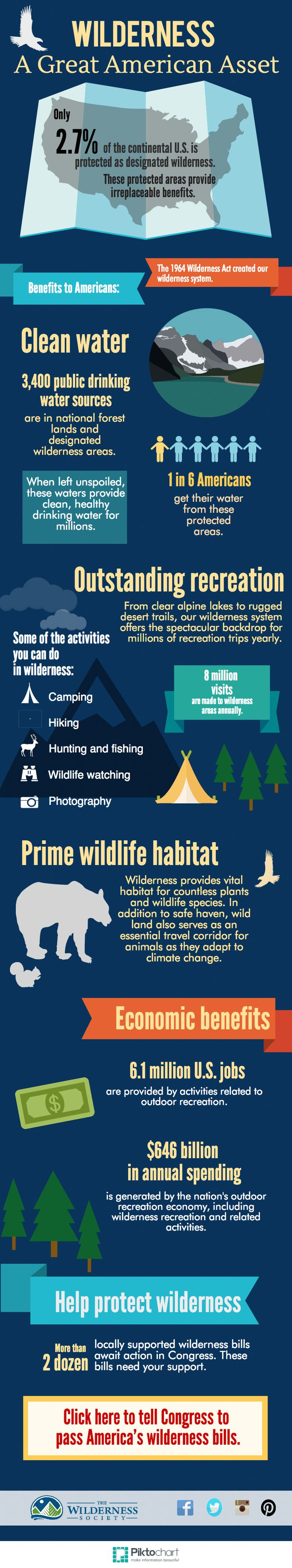 wildernessinforgraphic.jpg