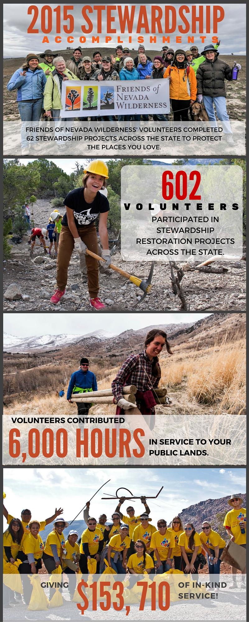 2015_Stewardship_Accomplishments.jpg