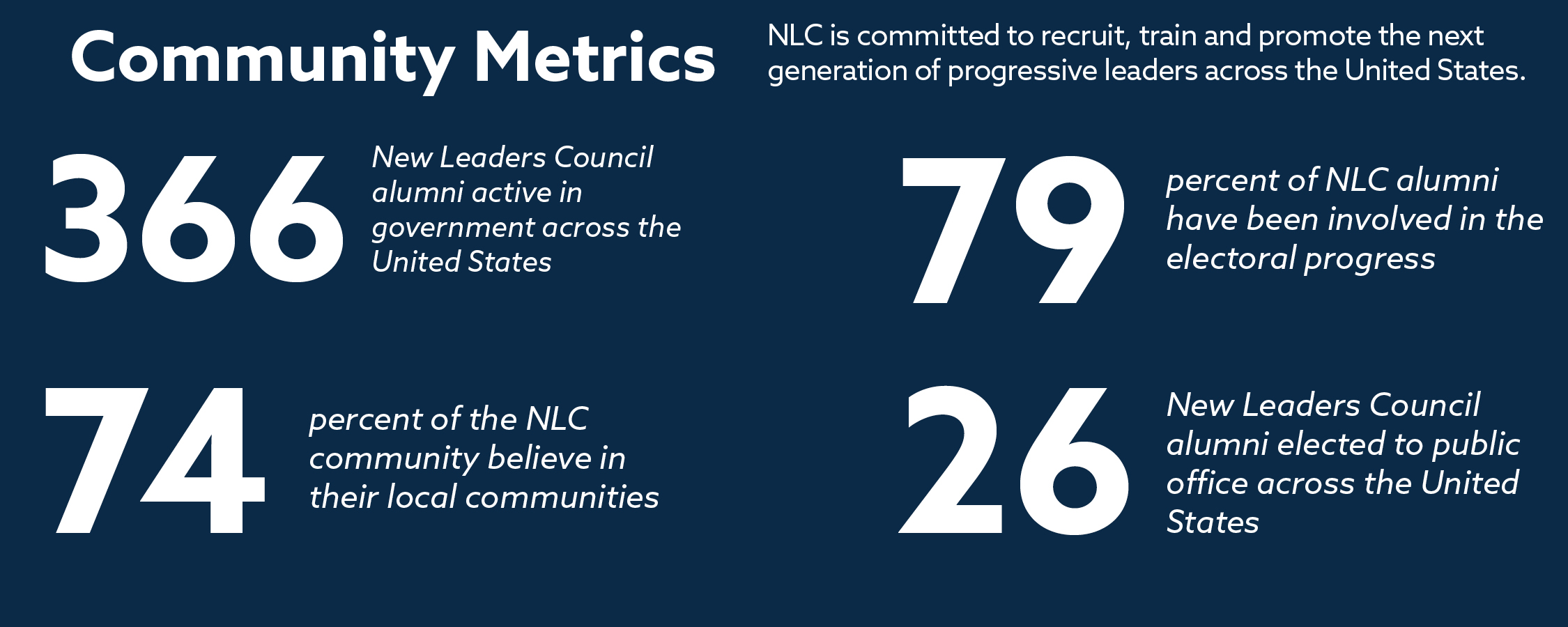 NLC Metrics