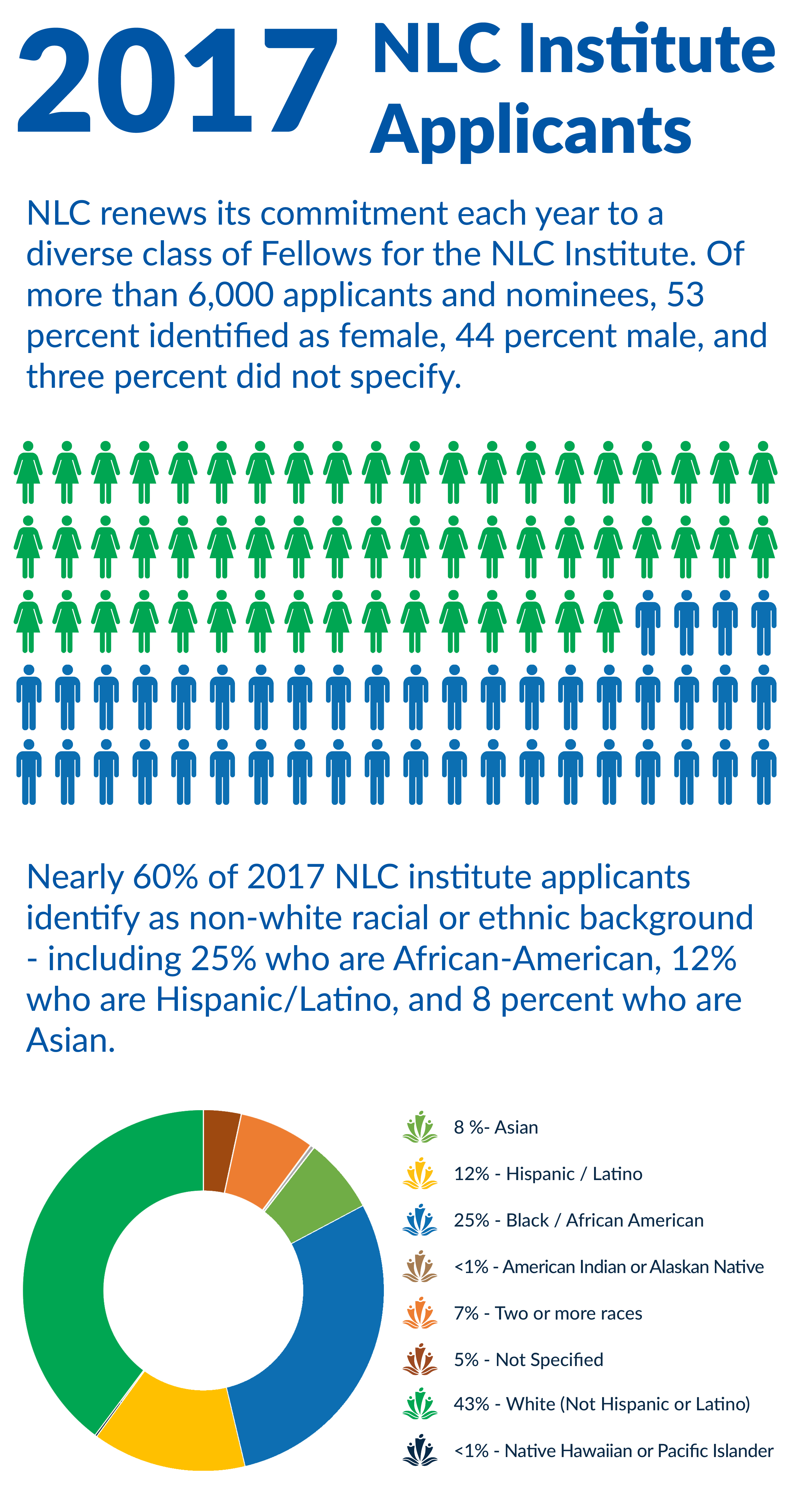 2017applicants.jpg