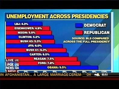 unemploymentchart.jpg